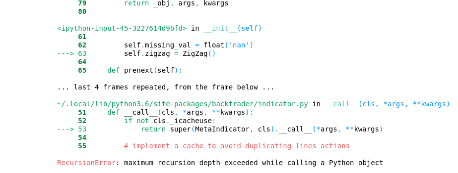 Zigzag Indicator return